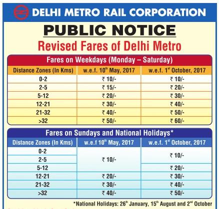 Delhi Metro Fare - May/October - 2017
