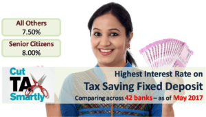 Highest Tax Saving Bank Fixed Deposit Rates - 80C - May 2017