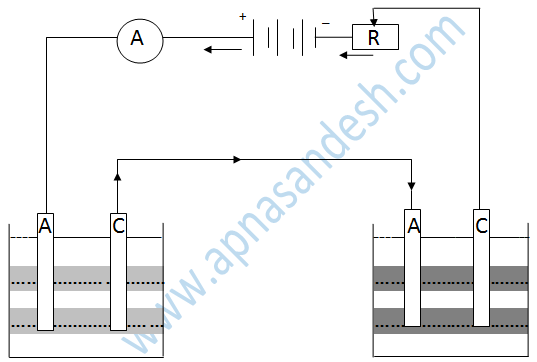 Electrolysis - Electrical decomposition