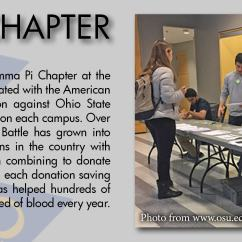 Chair Positions In A Fraternity Comfortable Desk For Gaming Alpha Phi Omega National Service