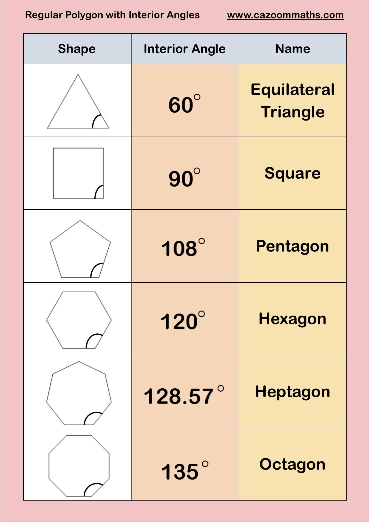 5 Free Math Worksheets Fifth Grade 5 Geometry