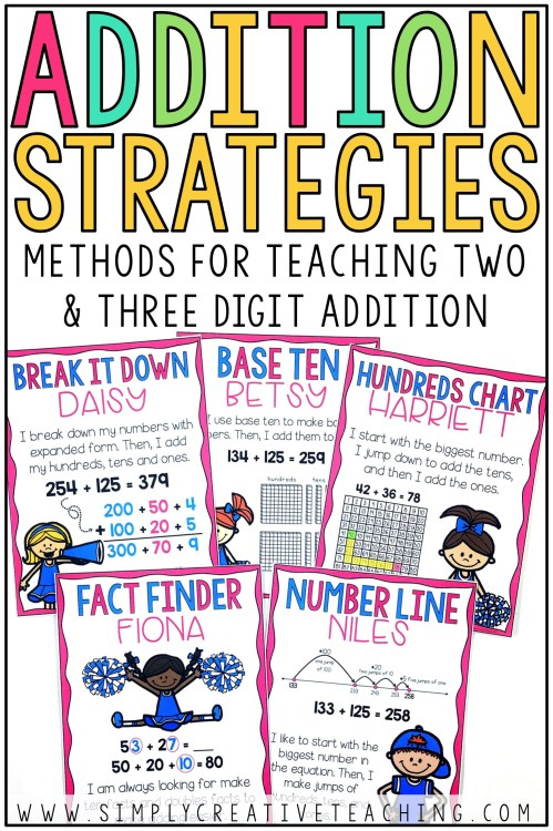 small resolution of 3 Free Math Worksheets First Grade 1 Addition Adding whole Tens 2 Digits -  apocalomegaproductions.com