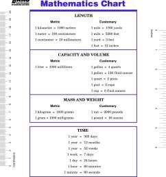 5 Free Math Worksheets Second Grade 2 Measurement Metric Units Mass Kg Gm -  apocalomegaproductions.com [ 1650 x 1275 Pixel ]