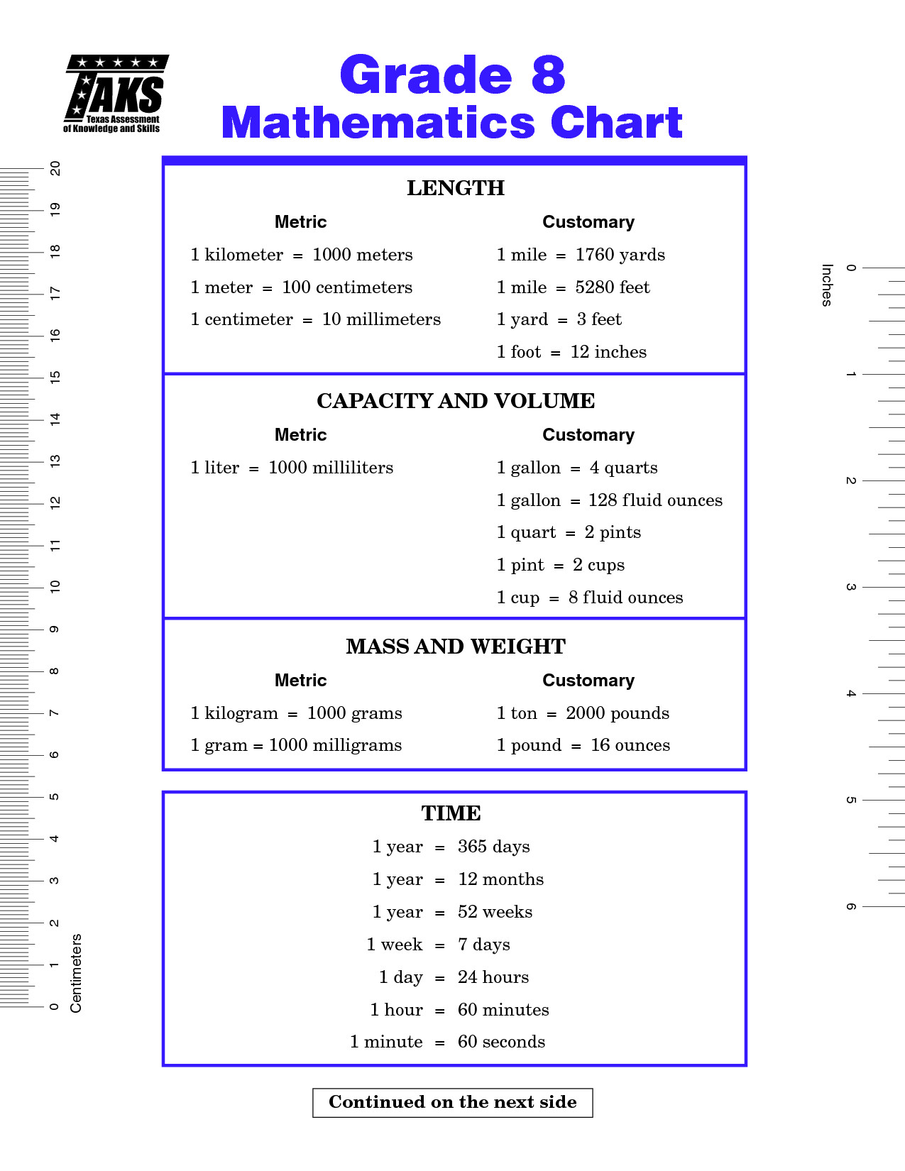 hight resolution of 5 Free Math Worksheets Second Grade 2 Measurement Metric Units Mass Kg Gm -  apocalomegaproductions.com