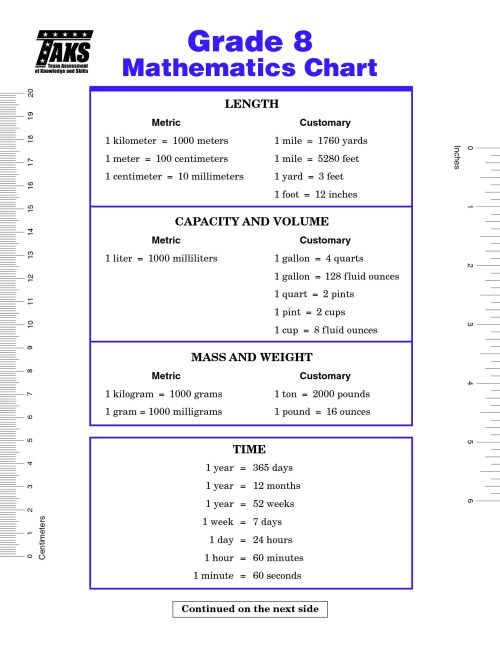 small resolution of 5 Free Math Worksheets Second Grade 2 Measurement Metric Units Mass Kg Gm -  apocalomegaproductions.com