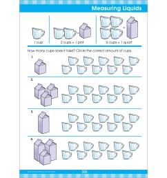 Grade 3 Worksheet With Jamaican Money   Printable Worksheets and Activities  for Teachers [ 2048 x 2048 Pixel ]