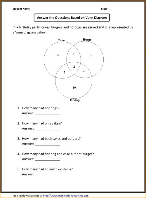 small resolution of 5 Free Math Worksheets Third Grade 3 Division Division Facts Missing Number  1 12 - AMP