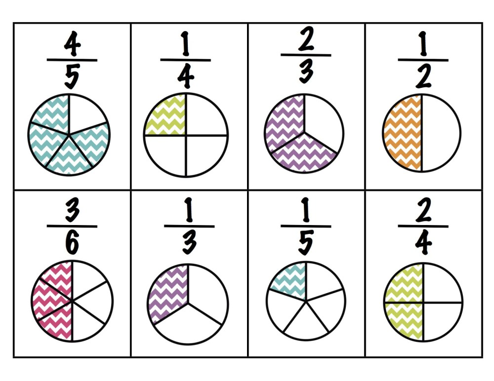 medium resolution of 3 Free Math Worksheets Third Grade 3 Fractions and Decimals Equivalent  Fractions Numerators Missing2 - apocalomegaproductions.com