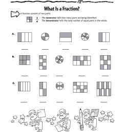 4 Free Math Worksheets Third Grade 3 Fractions and Decimals Subtracting  Fractions Like Denominators - apocalomegaproductions.com [ 2560 x 2059 Pixel ]