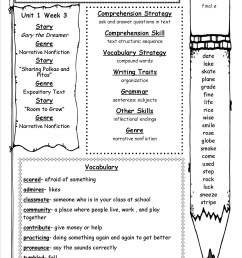 3 Spelling Worksheets Third Grade 3 Spelling Words -  apocalomegaproductions.com [ 1650 x 1275 Pixel ]