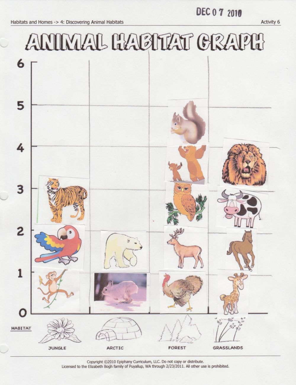 medium resolution of 5 Animals Worksheets First Grade - apocalomegaproductions.com