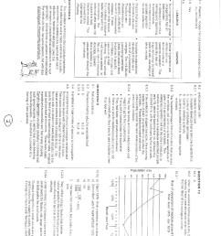 6 Animals Worksheets Land - apocalomegaproductions.com [ 1753 x 1240 Pixel ]