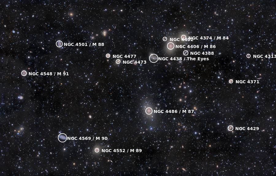 Explanation: Well over a thousand galaxies are known members of the Virgo Cluster, the closest large cluster of galaxies to our own local group. In fact, the galaxy cluster is difficult to appreciate all at once because it covers such a large area on the sky. Spanning about 5x3 degrees, this careful mosaic of telescopic images clearly records the central region of the Virgo Cluster through faint foreground dust clouds lingering above the plane of our own Milky Way galaxy. The cluster's dominant giant elliptical galaxy M87, is just below center in the frame. Above M87 is the famous interacting galaxy pair NGC 4438, also known as The Eyes. A closer examination of the image will reveal many Virgo cluster member galaxies as small fuzzy patches. Sliding your cursor over the image will label the larger galaxies using NGC catalog designations. Galaxies are also shown with Messier catalog numbers, including M84, M86, and prominent colorful spirals M88, M90, and M91. On average, Virgo Cluster galaxies are measured to be about 48 million light-years away. The Virgo Cluster distance has been used to give an important determination of the Hubble Constant and the scale of the Universe. (Editor's Note: Labels courtesy of Astrometry.net.)
