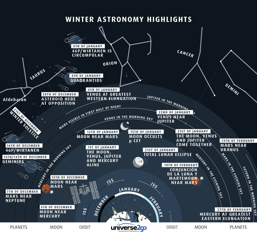 medium resolution of astronomy picture of the day