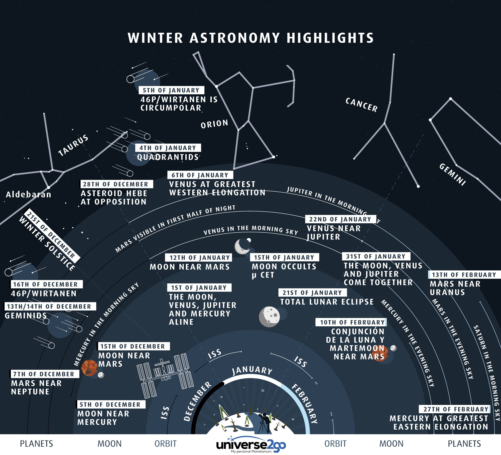 hight resolution of astronomy picture of the day