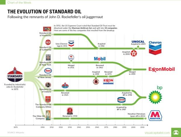 rockefeller-standard-oil