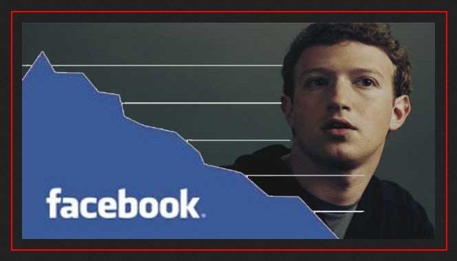 Facebook verliest overal terrein…!