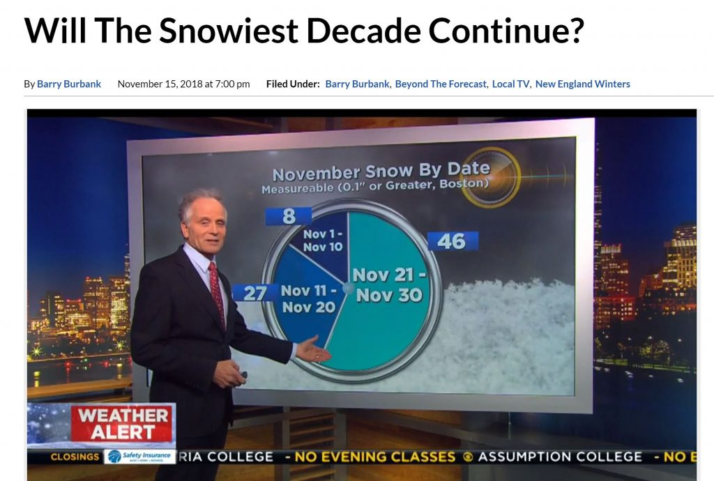 the-snowiest-decade-armstrong-economics