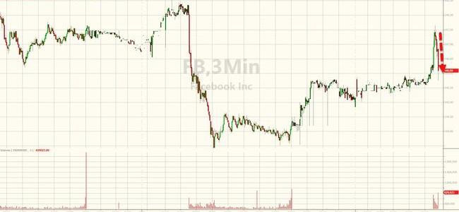 facebook-shares-slide-after-apple-revokes-developer-certificate