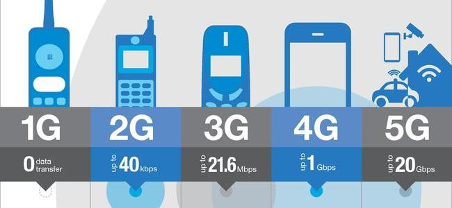 how-5g-will-change-your-life