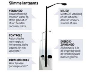 de-lantaarnpalen-worden-massaal-vervangen-door-smart-lighting.