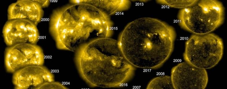 'primaire-minima'-in-22-jarige-zonnecyclus-tonen-perfecte-correlaties-met-temperatuur-na-correcties-voor-vulkanisme-en-ozon-problematiek:-invloed-co2-blijkt-nihil-–-climategate