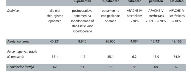het-'draaiboek-triage-op-niet-medische-criteria-ten-tijde-van-covid-19'-(2)