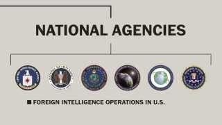 america's-intelligence-community,-explained