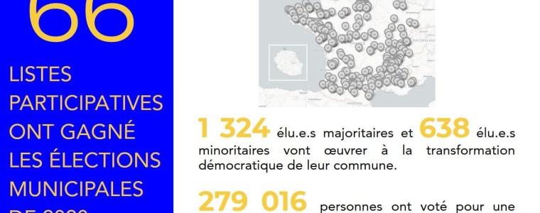 franse-aanzet-tot-'la-belle-democratie'?- -uitpers