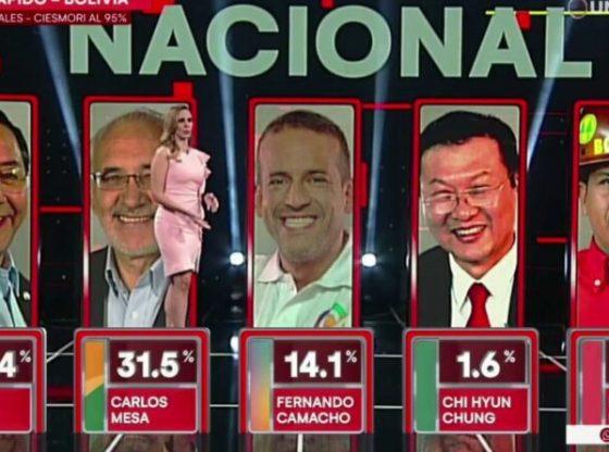 volgens-alle-exit-polls-is-mas'-luis-arce-de-nieuwe-boliviaanse-president-(landslide-victory)-–-hands-off-venezuela