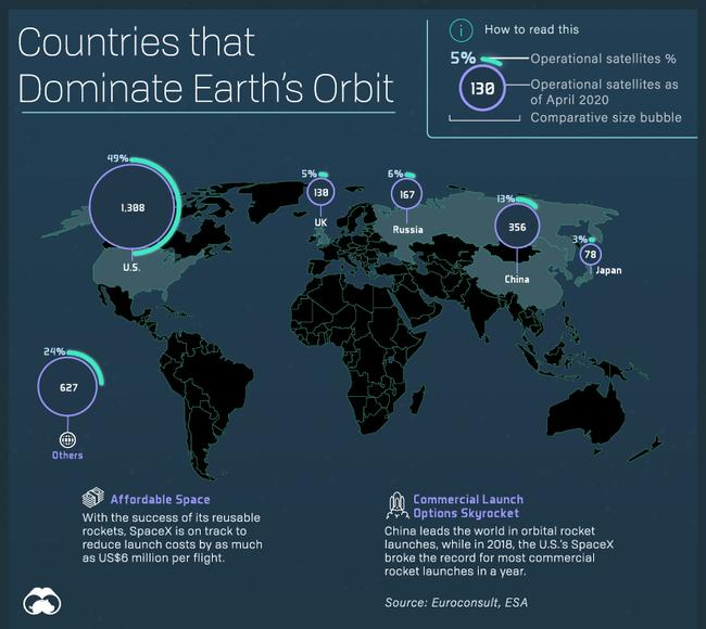 visualizing-all-of-earth's-satellites:-who-owns-our-orbit?