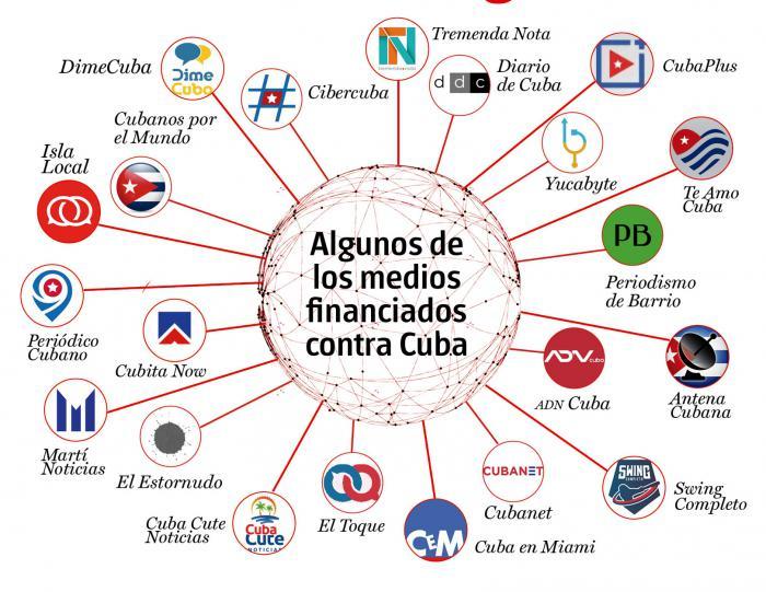 abhangige-internet-medien-gegen-kuba
