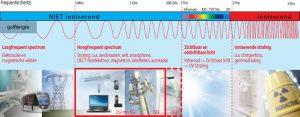 heeft-stralingsziekte-als-oorzaak-de-uitrol-van-5g?
