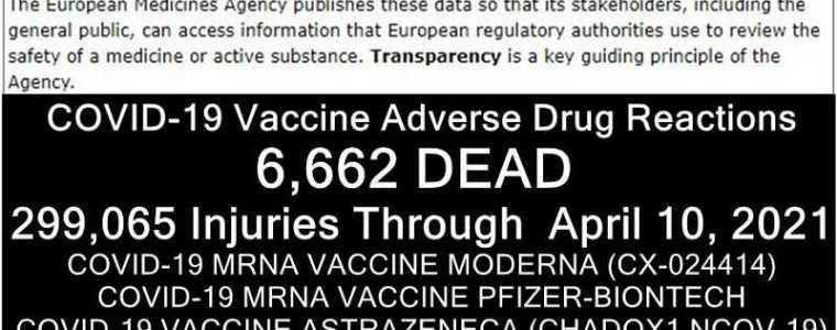 inmiddels-6662-doden-299.066-gewonden-gemeld:-europese-database-van-bijwerkingen-van-covid-19-'vaccins'-–-frontnieuws