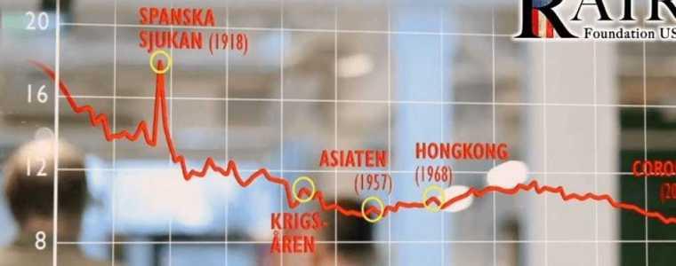 zweden-geeft-toe-dat-mensen-niet-in-hoger-percentage-sterven-door-pandemie-–-frontnieuws