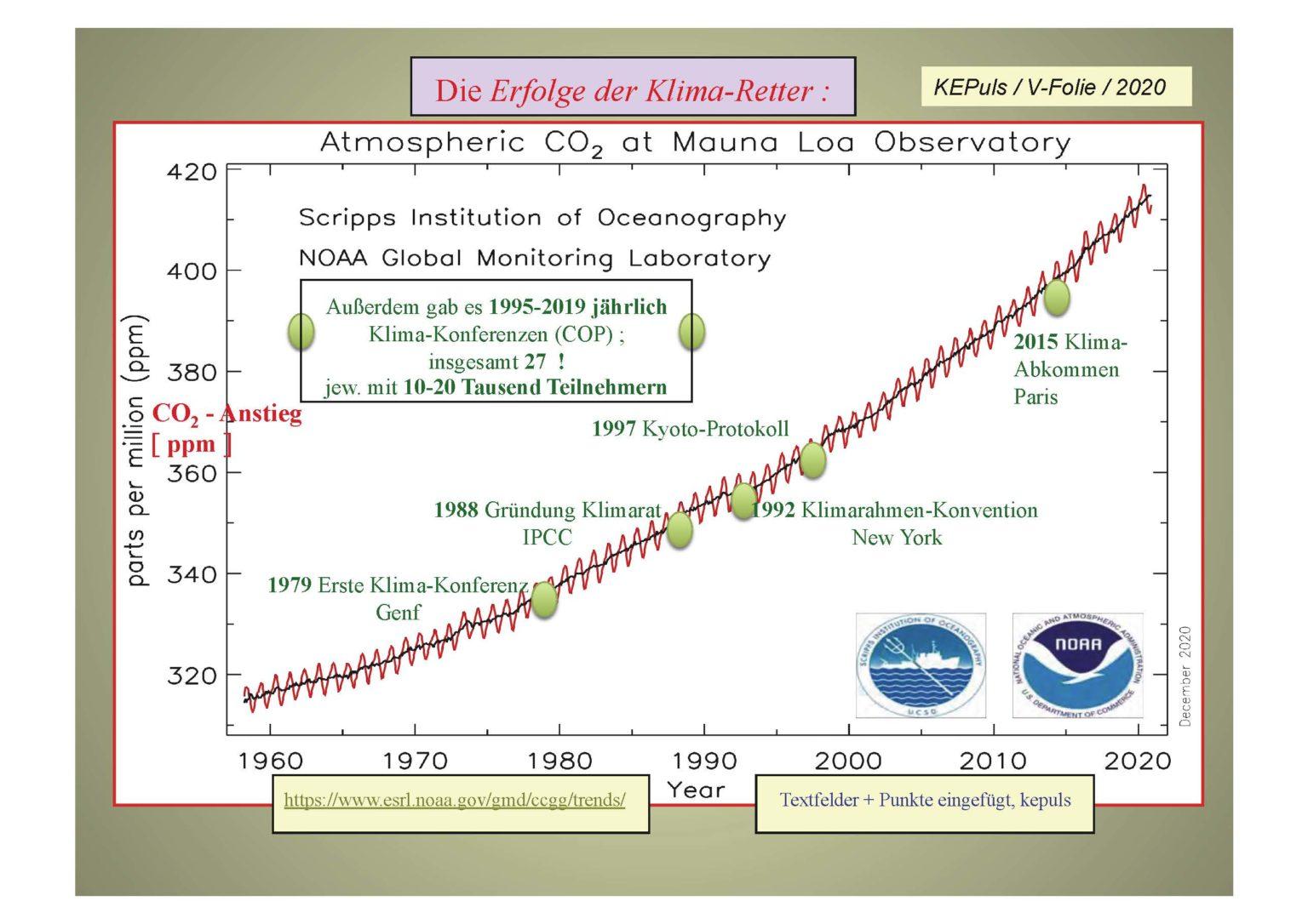 de-emissiedoelstellingen-van-het-akkoord-van-parijs-worden-beschouwd-als-de-heilige-graal-van-het-klimaatbeleid