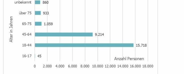 nieuwe-ioannidis-studie:-lage-infectiesterfte-bij-jongere-mensen