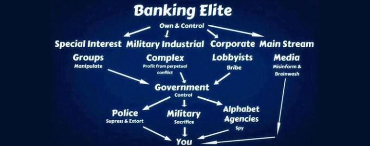 hebben-centrale-banken-de-grens-overschreden-naar-tirannie?