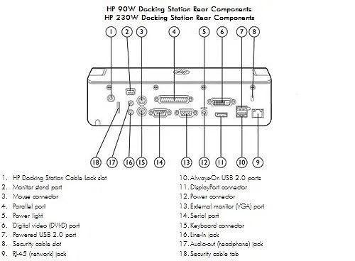 Vand componente(dezmembrez) HP PROBOOK 6530b/6450b/6460b