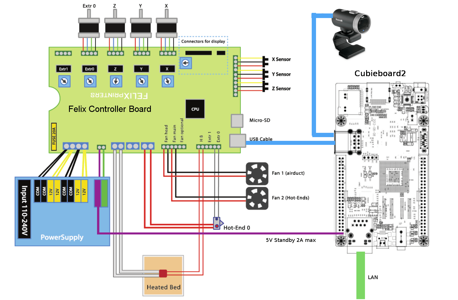 hight resolution of 3d electrical switch wiring diagram