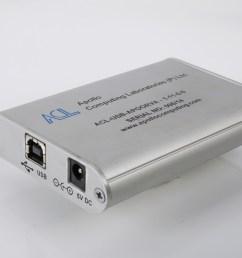 usb based multi protocol module [ 1200 x 800 Pixel ]