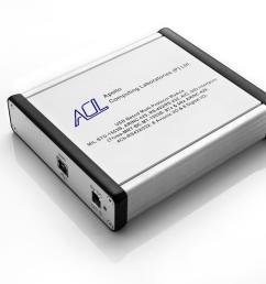 usb based multi protocol module providing mil std 1553b can arinc 825 interfaces [ 1200 x 800 Pixel ]