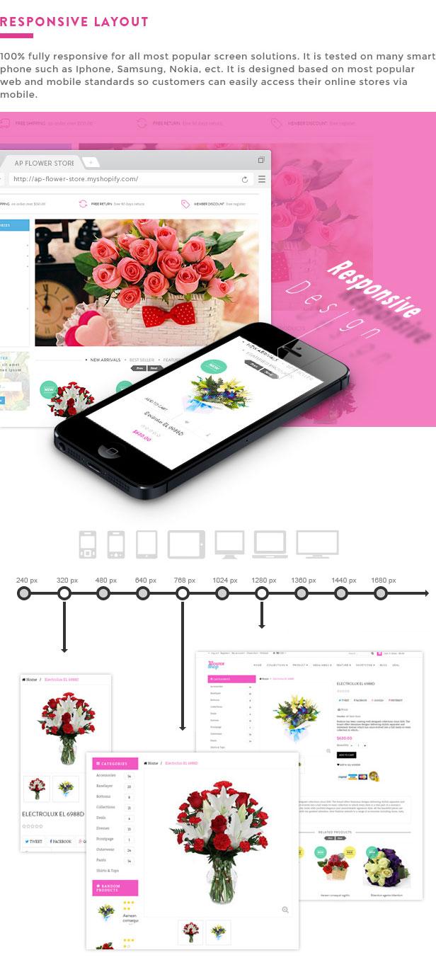 responsive Shopify Framework