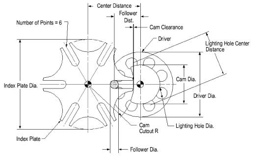 Geneva Mechanism Properties
