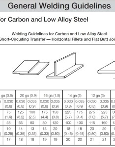 also mig settings for welding different thickness mild steel rh apps