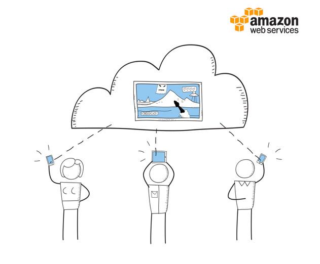 Amazon AppStream SDK Streams Resource Intensive Apps and