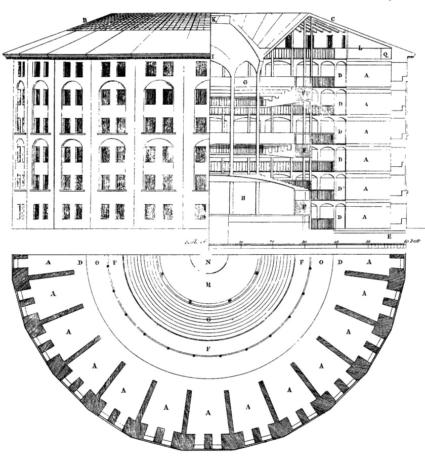 «Panopticon» av Jeremy Bentham - The works of Jeremy Bentham vol. IV, 172-3. Lisensiert under Public domain via Wikimedia Commons - http://commons.wikimedia.org/wiki/File:Panopticon.jpg#mediaviewer/Fil:Panopticon.jpg