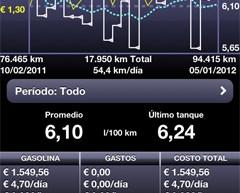 Road TRIP, la mejor app para control del gasto del coche, se actualiza