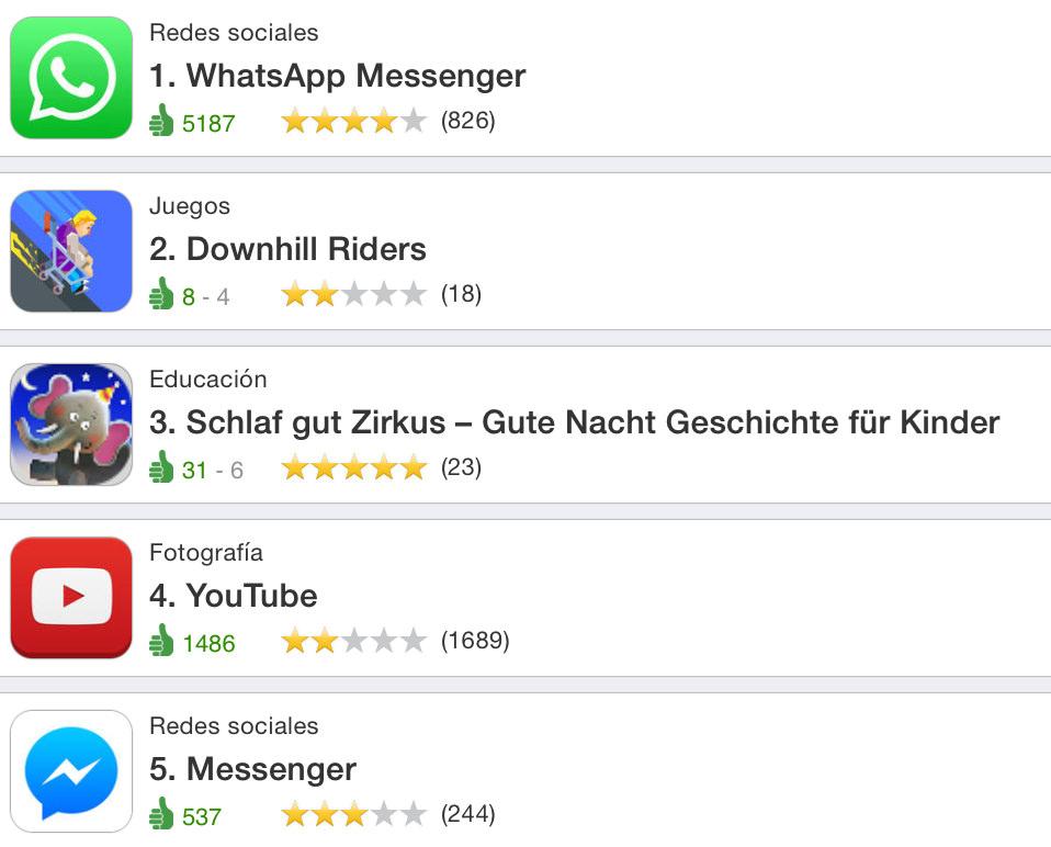 app Gratis Alemania