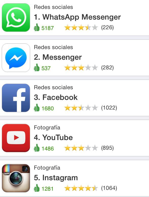 app Gratis UK